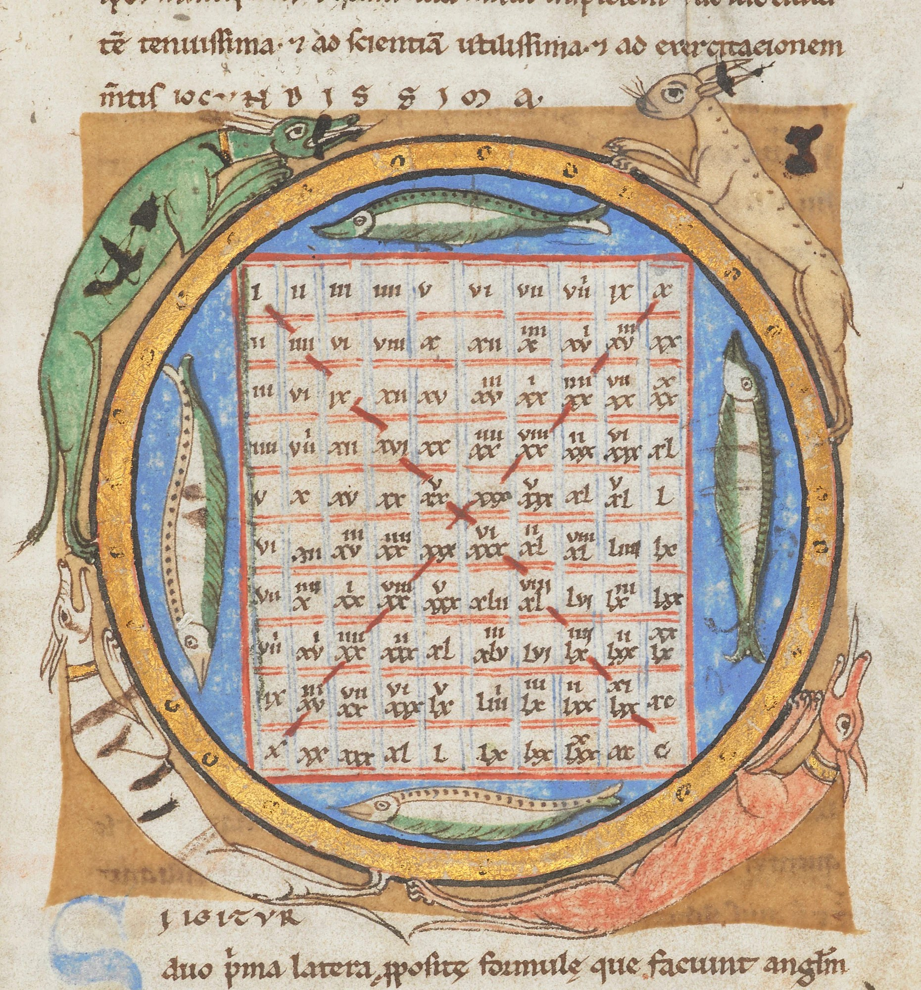 Teaching Math In The Middle Ages