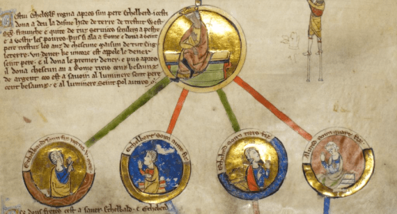 Genealogical Chronicle of the English Kings - British Library Royal MS 14 B V