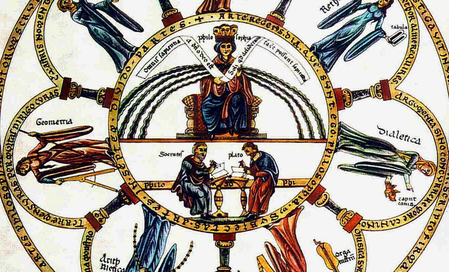 20 Videos about Philosophy in the Middle Ages