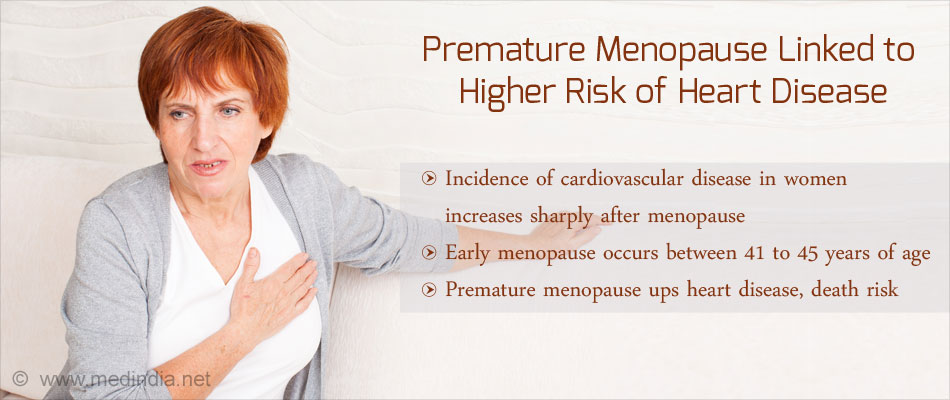 Early Onset Menopause Linked To Increased Risk of Coronary Heart Disease