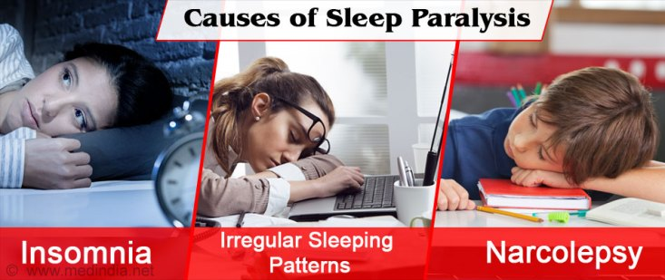Image result for prevention for Sleep Paralysis