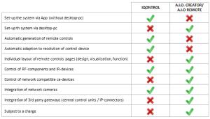 comparison_en