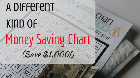 The Perfect Money Saving Chart for Imperfect People