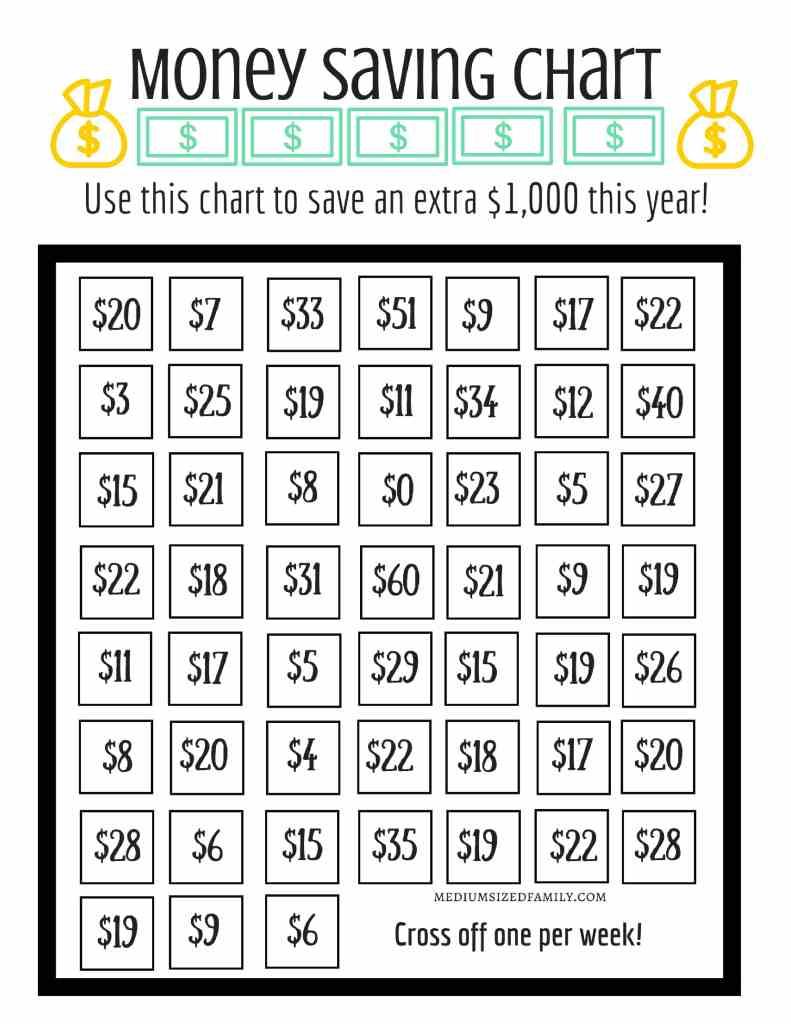 Money Saving Chart to Save $1,000 This Year
