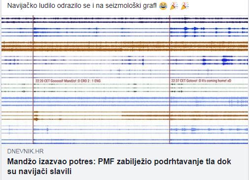 potres kod 2:1