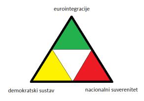 Amsterdamska koalicija - Alliance of Liberals and Democrats for Europe Party (ALDE)