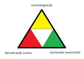 Koalicija suverenista – Alliance of Conservatives and Reformist in Europe (ECR)