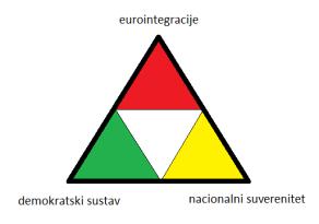 Kolakušić – Non Inscrits (NI) ???