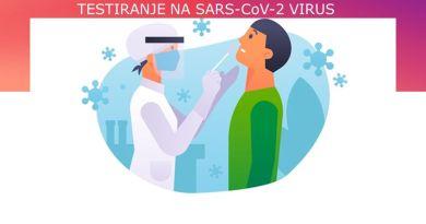 TESTIRANJE NA VIRUS SARS-CoV-2 u Međimurju