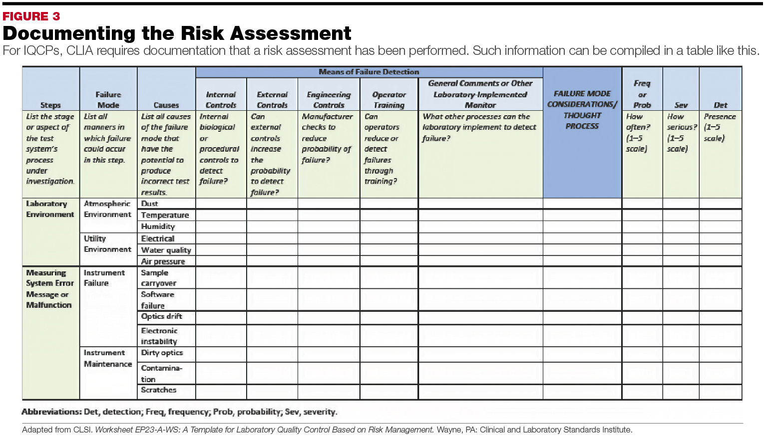 Worksheet Risk Management Worksheet Grass Fedjp
