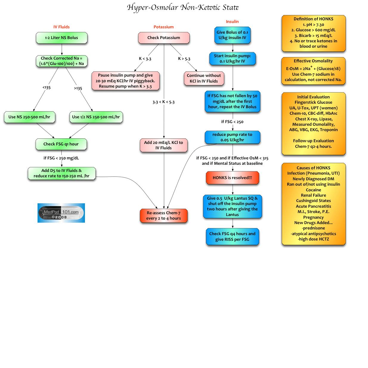 Fein Grundlegendes Rasentraktor Schaltplan Ideen - Der Schaltplan ...