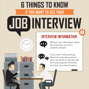 Medical Sales Interview Tips  Job Interview Tips