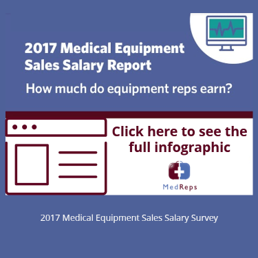 Worksheet. Your 2017 Guide to Medical Equipment Sales Salaries