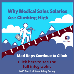 Worksheet. 2017 Medical Sales Salaries The Only Report Youll Need