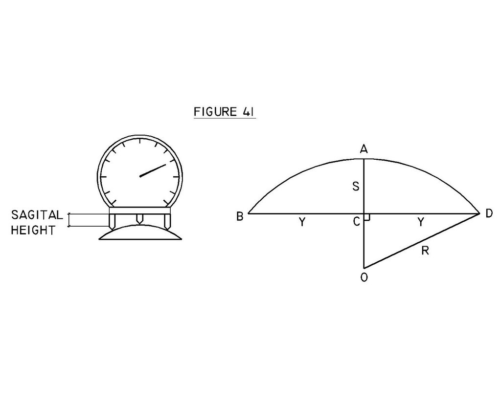 Equation Of Power Lens