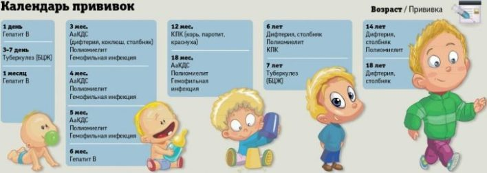 privivka-ot-gepatita-1-mesyac-rebenku-1