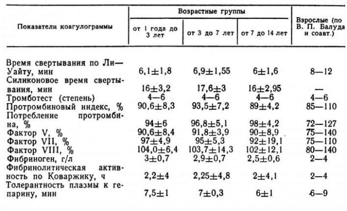 gematologiya-30-1_1005x612-1