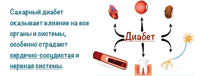 glyukoza-v-krovi