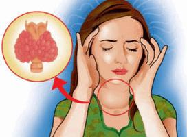 Четыре признака, позволяющие заподозрить болезни щитовидной железы