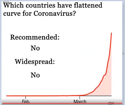 Countries Flattening Coronavirus Curve Have Recommended Communal Facemask Use