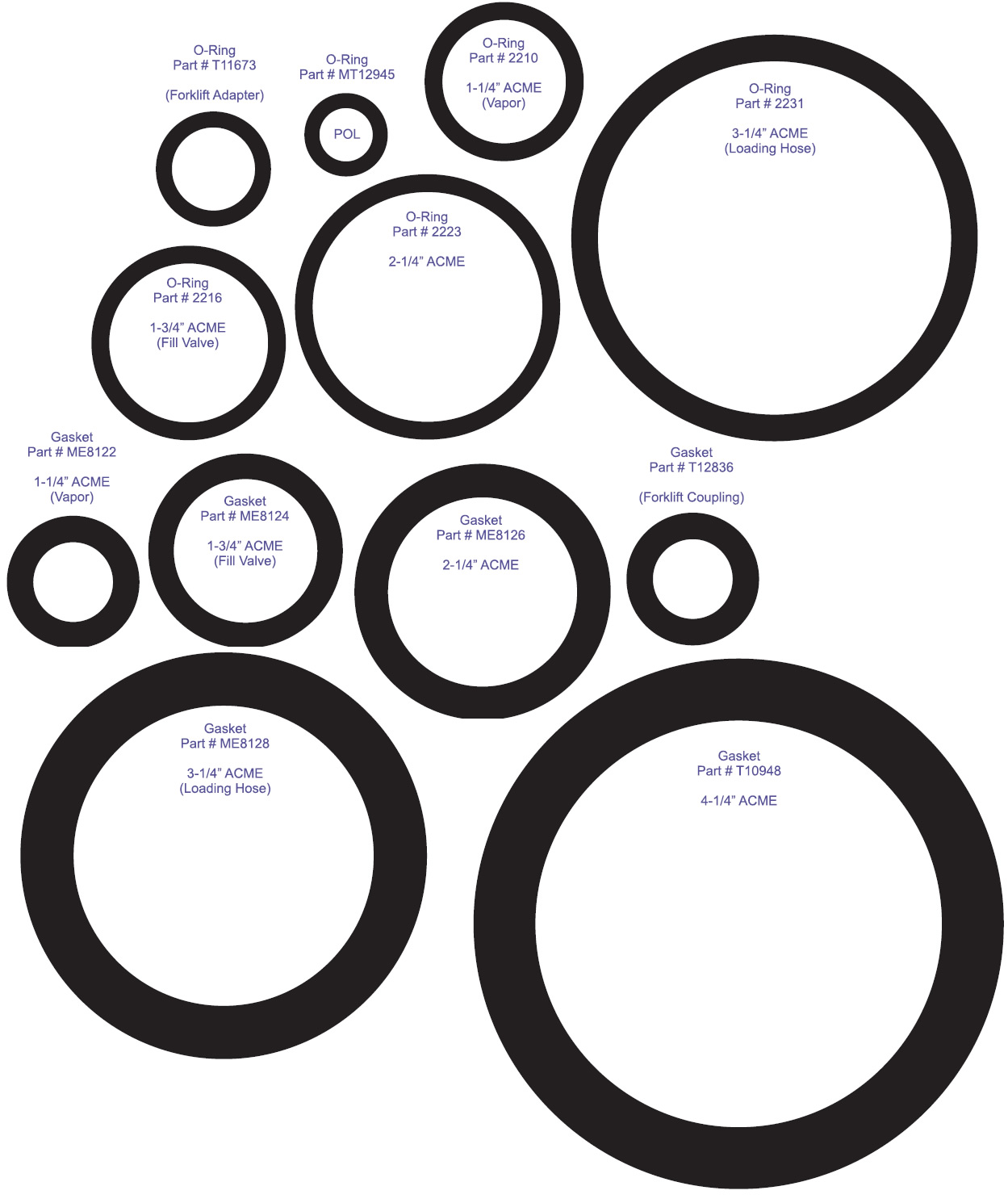 O Rings Amp Gaskets