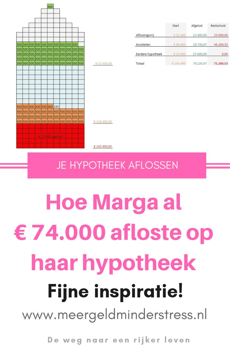 Leuk aflosschema - Hoe Marga haar hypotheek aflost - #hypotheekaflossen #versneldaflossen #geldbesparen #sparen #geldsparen