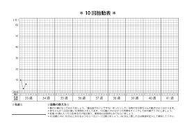 胎動 カウント表