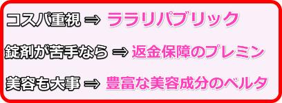 葉酸サプリの選び方 3
