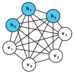 Deep Learning: Boltzmann Machines