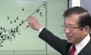 武田邦彦教授