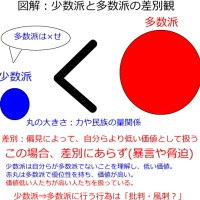 上瀧浩子の「差別」見解
