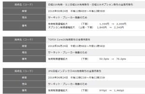 日経サーキットブレイカー