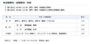 日本工業大学の受験科目