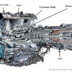 Aerospace Component3