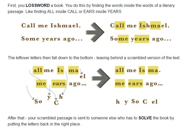 Losswords. A game of literary portions. by Colleen M John S Eric Z — Kickstarter