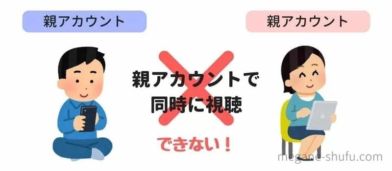 【U-NEXT(ユーネクスト)】親アカウント同士で同時視聴はできない