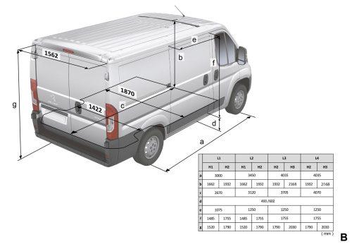 Peugeot Boxer capacidades