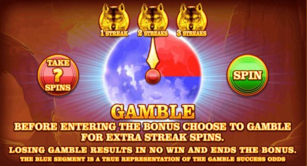 gamble free spins