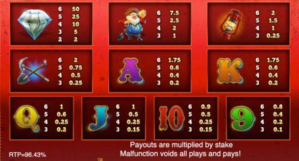 diamond mine slot info