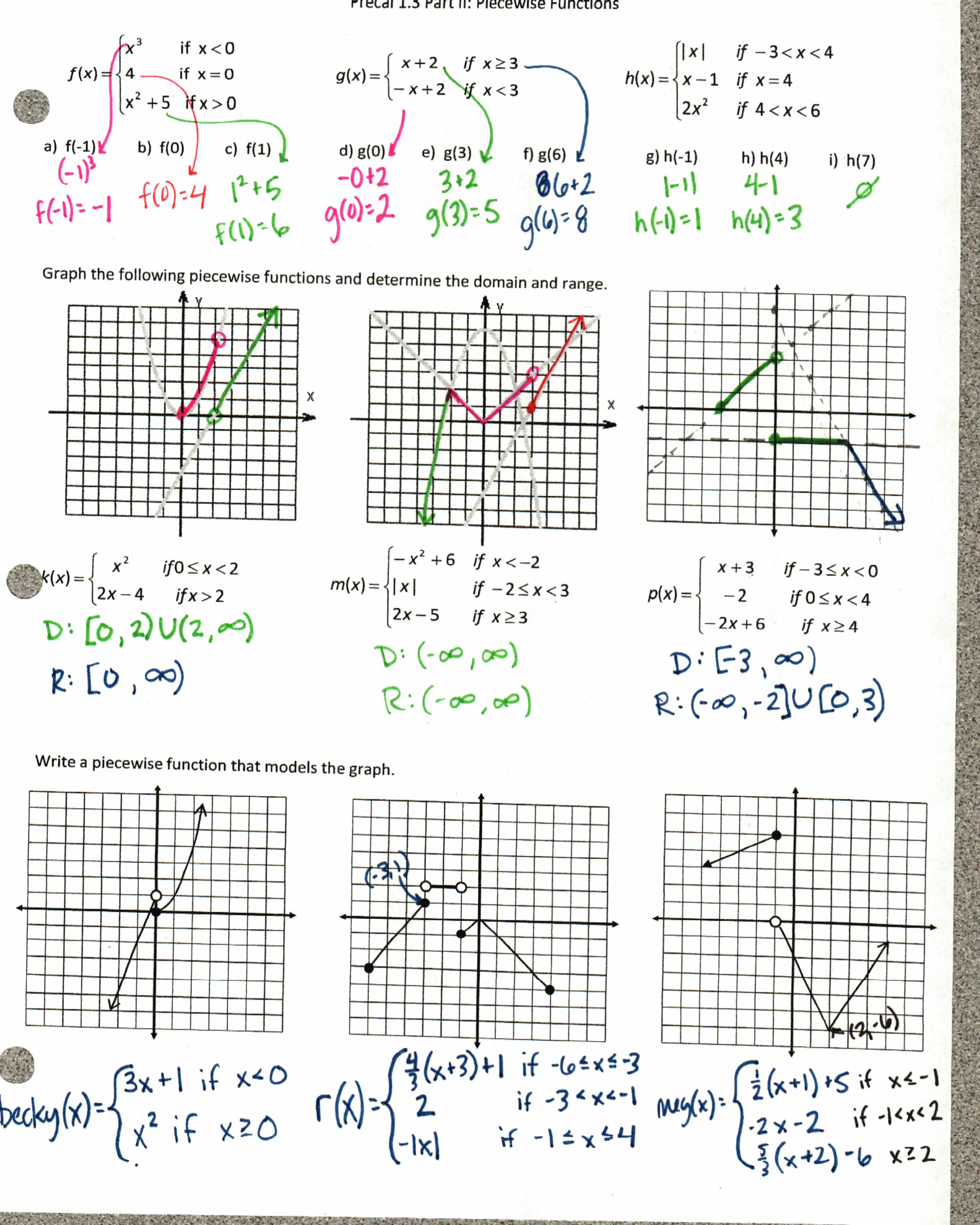 Worksheet Transformations Of Quadratic Functions Worksheet Grass Fedjp Worksheet Study Site