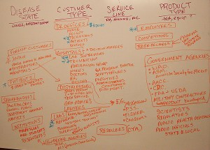 stratton_whiteboard_process x