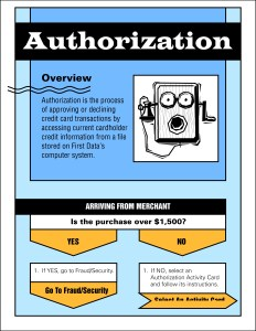 poster-authorize