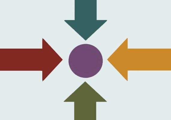 Porter'ın Beş Güç Modeli