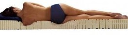Matelas latex zones de confort
