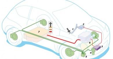 Der Aufbau des elektronischen Bremspedal bei dem Elektroauto Zoe. Bildquelle: Renault