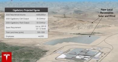 Gigafactory von Tesla Motors. Bildquelle: Tesla Motors
