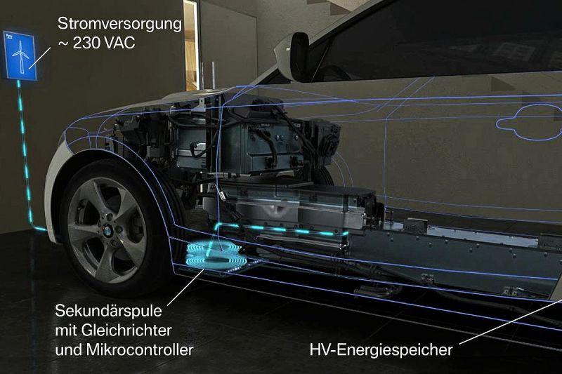 Bildquelle: BMW & Daimler