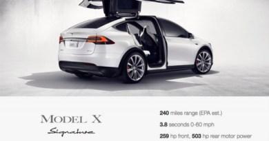 Elektroauto Tesla Model X Signatur verfügt über eine Reichweite von 386 Kilometer 0. Bildquelle: Screenshot Teslamotors.com Via: Teslamotorsclub.com