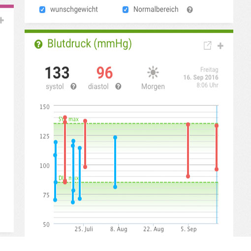 withings-auswertungen-1