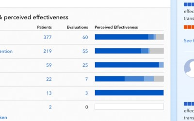 """""""Patienten wie ich"""" – eine amerikanische Patienten-Plattform (Teil 1)"""